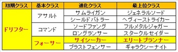 01 ゼノブレイドクロス クラス おすすめ エリートプランナー.jpg