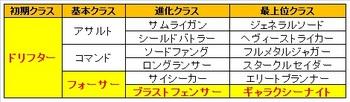 01 ゼノブレイドクロス クラス おすすめ ギャラクシーナイト.jpg