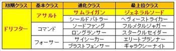 01 ゼノブレイドクロス クラス おすすめ ジェネラルソード.jpg