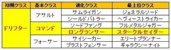 01 ゼノブレイドクロス クラス おすすめ スタークルセイダー.jpg