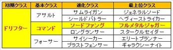 01 ゼノブレイドクロス クラス おすすめ フルメタルジャガー.jpg