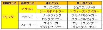 01 ゼノブレイドクロス クラス おすすめ ヘヴィーストライカー.jpg