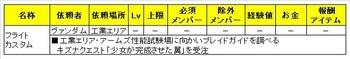 01 ゼノブレイドクロス ドール 飛行 フライトカスタム.jpg