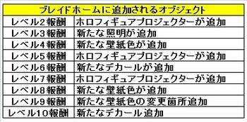 01 ゼノブレイドクロス 攻略 ブレイドレベル.jpg