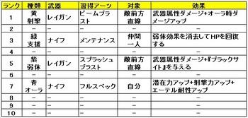 02 ゼノブレイドクロス クラス おすすめ アーツ フォーサー.jpg