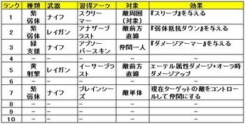 03 ゼノブレイドクロス クラス おすすめ アーツ サイシーカー.jpg