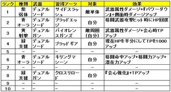 03 ゼノブレイドクロス クラス おすすめ アーツ ソードファング.jpg