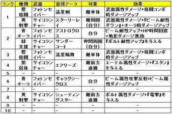 03 ゼノブレイドクロス クラス おすすめ アーツ ブラストフェンサー.jpg