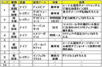 04 ゼノブレイドクロス クラス おすすめ アーツ エリートプランナー.jpg