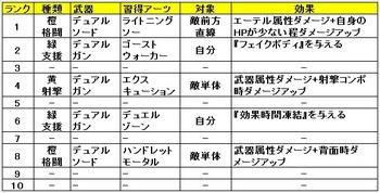 04 ゼノブレイドクロス クラス おすすめ アーツ フルメタルジャガー.jpg