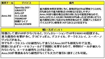 04 ゼノブレイドクロス 攻略 オーバード 悠妃ファルシス.jpg