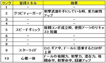 07 ゼノブレイドクロス クラス おすすめ スキル ギャラクシーナイト.jpg