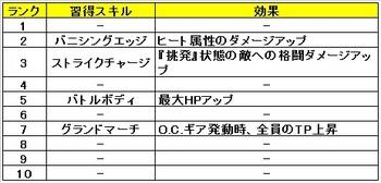 07 ゼノブレイドクロス クラス おすすめ スキル ジェネラルソード.jpg