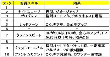 07 ゼノブレイドクロス クラス おすすめ スキル フルメタルジャガー.jpg