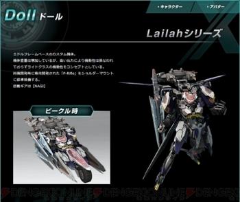 07 ゼノブレイドクロス ドール 種類 Lailah(読み方:ライラ).jpg