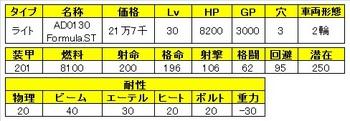 A04 ゼノブレイドクロス ドール 種類 Formula(読み方:フォーミュラ).jpg