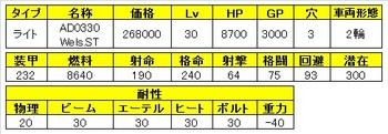 A05 ゼノブレイドクロス ドール 種類 Wels(読み方:ヴェルス).jpg