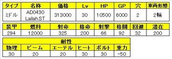 A07 ゼノブレイドクロス ドール 種類 Lailah(読み方:ライラ).jpg