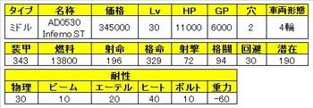 A08 ゼノブレイドクロス ドール 種類 Inferno(読み方:インフェルノ).jpg