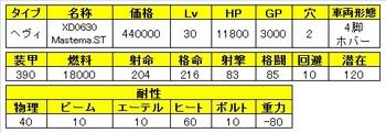 A09 ゼノブレイドクロス ドール 種類 Mastema(読み方:マスティマ).jpg
