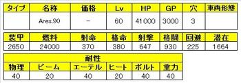 B11 ゼノブレイドクロス ドール 種類 Ares.90(読み方:アレス90).jpg