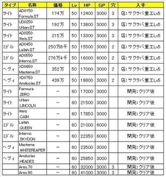 V01 ゼノブレイドクロス ドール 種類 サクラバ重工業一覧.jpg